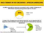 race trends in hiv incidence african americans