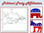political party affiliation