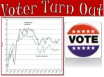 voter turn out