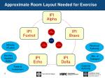 approximate room layout needed for exercise