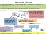 elements and notations
