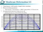 membrane deformation 1 2