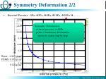 symmetry deformation 2 2