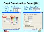 chart construction demo 10