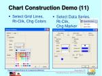 chart construction demo 11