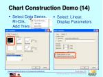 chart construction demo 14