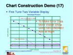 chart construction demo 17