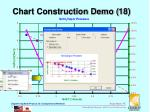 chart construction demo 18