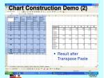 chart construction demo 2