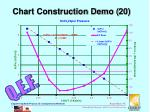 chart construction demo 20