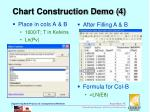 chart construction demo 4