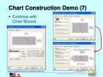 chart construction demo 7