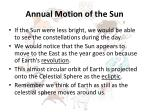 annual motion of the sun