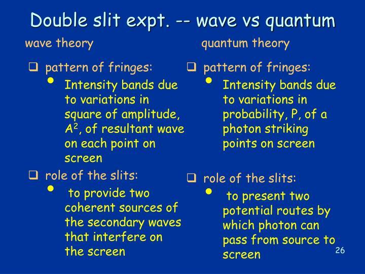 pattern of fringes:
