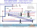laser optical system simple dioptric system using dioptric lenses and reflecting mirrors