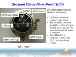 quadrant silicon photo diode qpd
