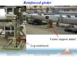 reinforced girder