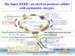 super kekb accelerator complex