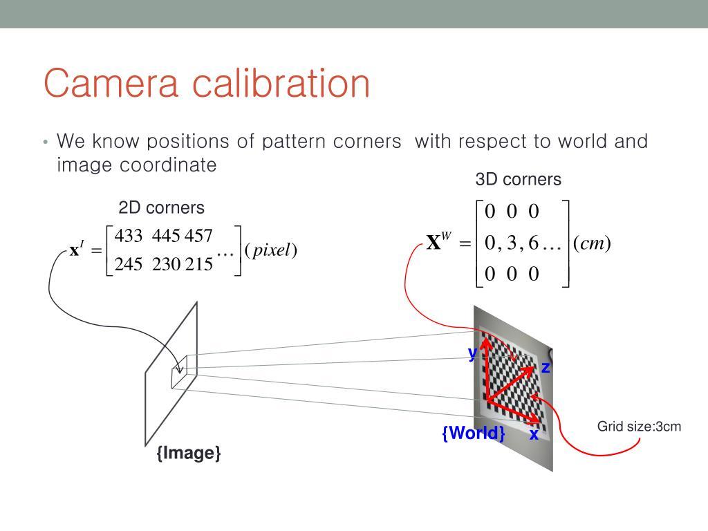 PPT - Camera calibration & Omnidirectional camera