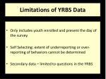 limitations of yrbs data