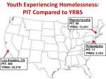 youth experiencing homelessness pit compared to yrbs