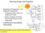 planning graph and projection
