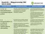ausztria magyarorsz g cbc 2014 20201