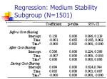 regression medium stability subgroup n 1501