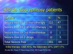 470 de novo epilepsy patients