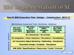 bim implementation in se2