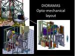 dioramas opto mechanical layout