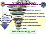 one example africom support model