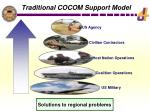 traditional cocom support model
