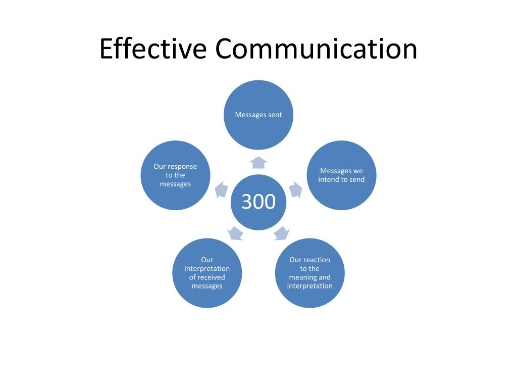PPT - Effective Communication PowerPoint Presentation - ID