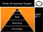 kinds of learning targets