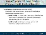 seven principles of good practice compared with ten best practices4