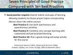 seven principles of good practice compared with ten best practices5