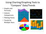 using charting graphing tools to compare data trends