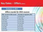 key dates offers cont