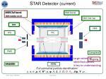 s tar detector current