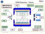 star detector future