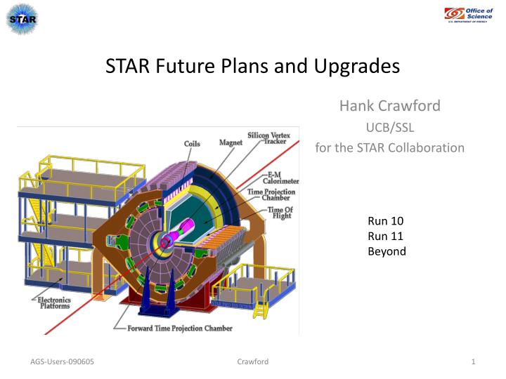 star future plans and upgrades n.