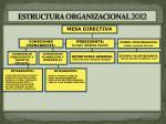 estructura organizacional 2012