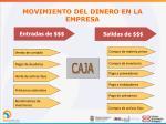movimiento del dinero en la empresa