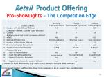 retail product offering4