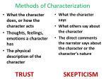 methods of characterization1
