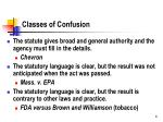 classes of confusion