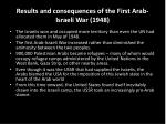 results and consequences of the first arab israeli war 1948