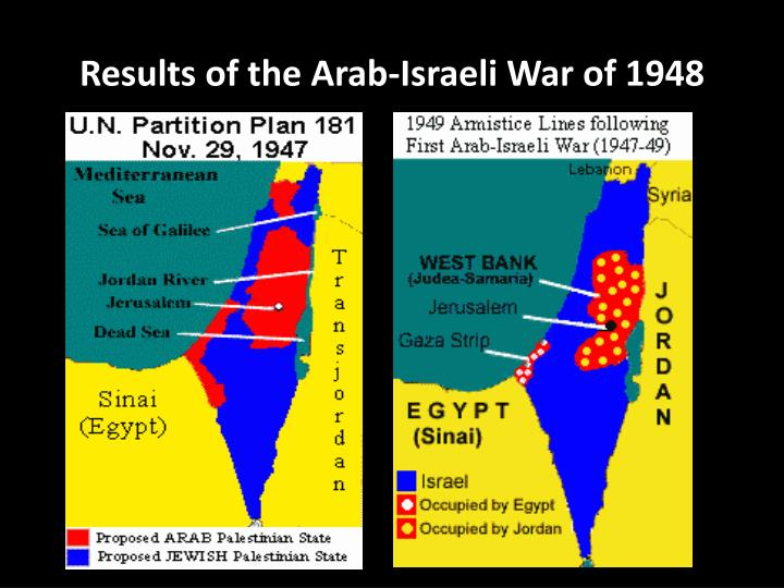Results of the Arab-Israeli War of 1948