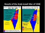 results of the arab israeli war of 1948